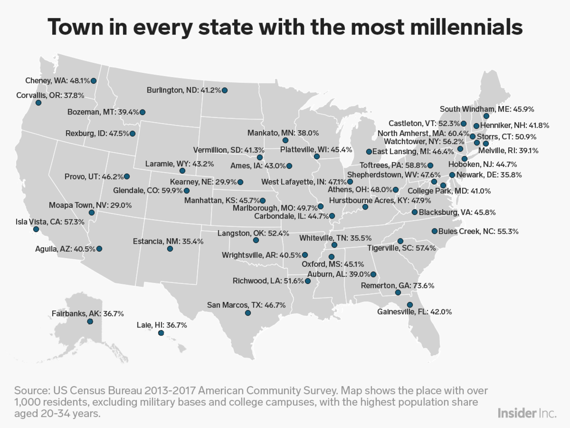 "North Carolina's ""Millennial Capital?"""