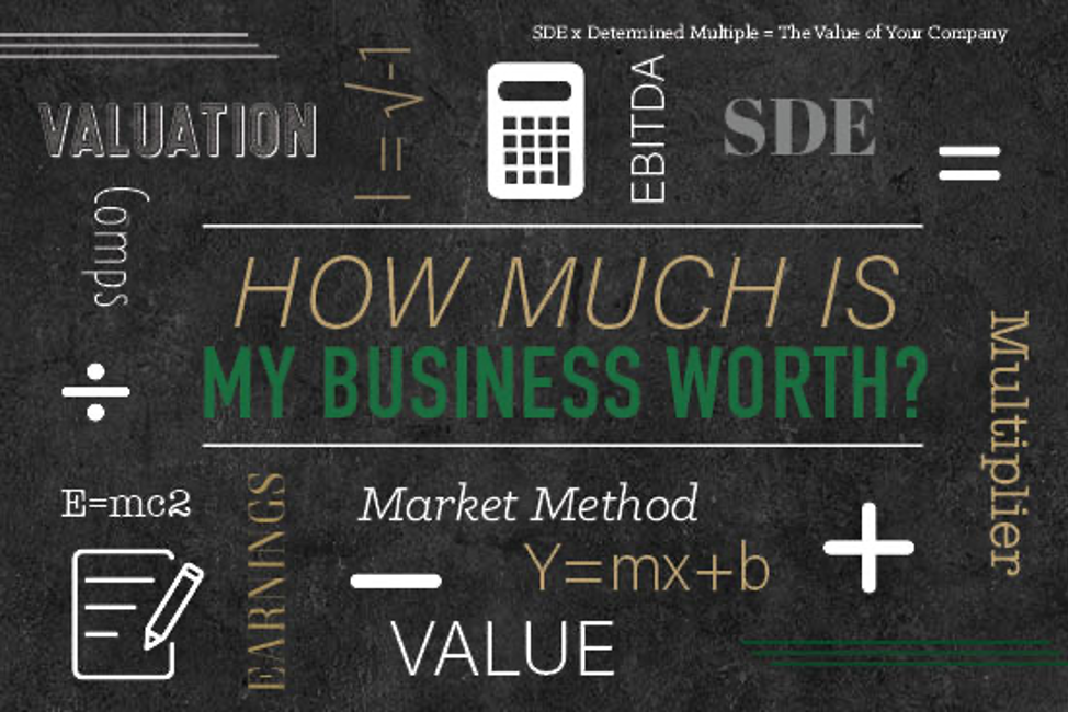 Image for How Small Businesses Are Valued