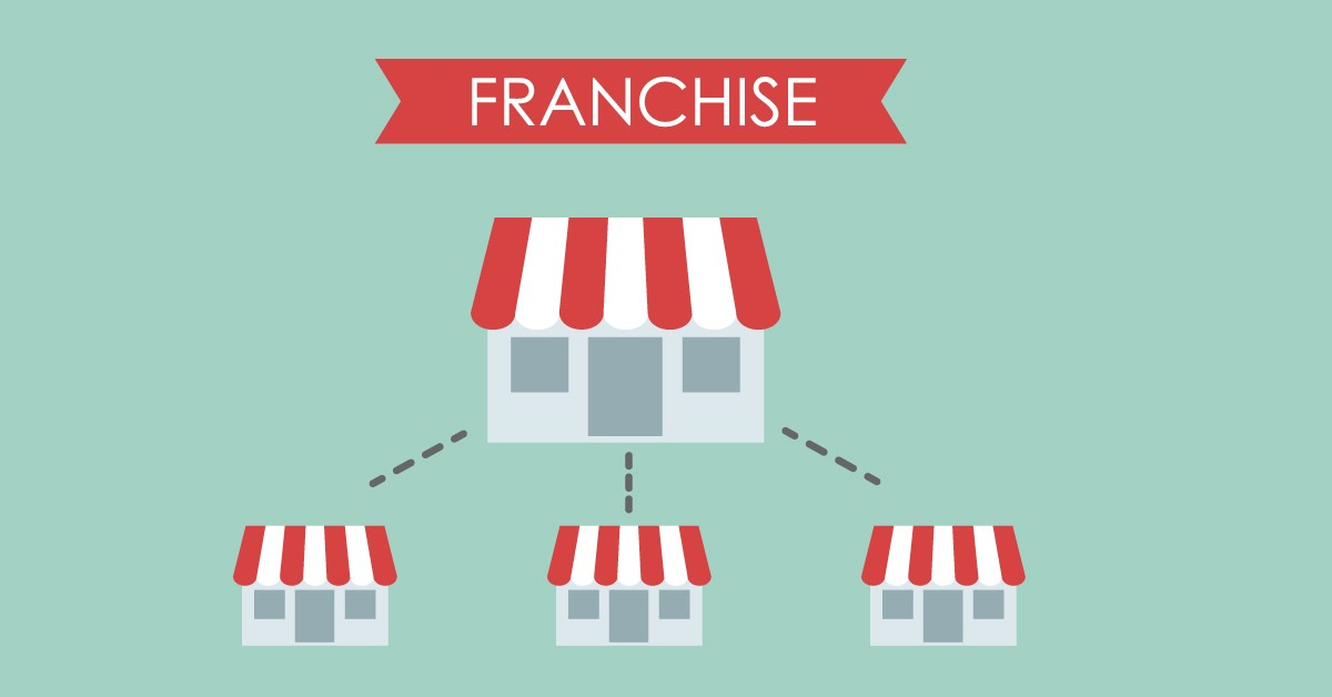 How to Create a Franchise System